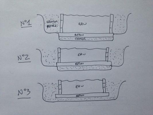 Le drain du radier 14 messages for Radier piscine beton