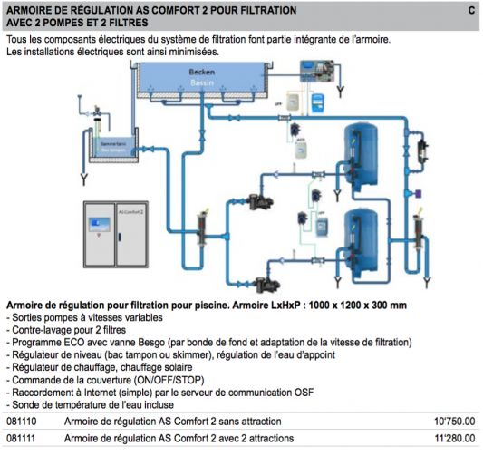Filtration piscine avec 13ml de d bordement 28 messages for Pompe a chaleur piscine 40m3