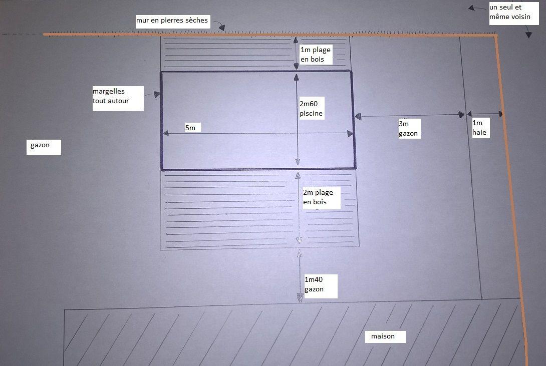 1er plan du futur projet piscine.