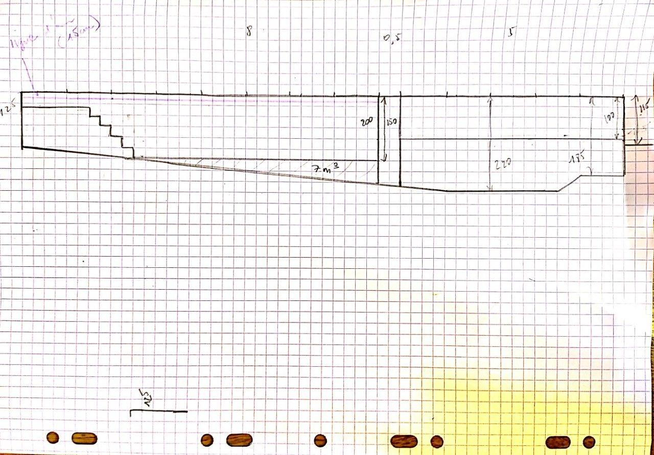 Plan du projet , echelle : 1 carreau = 25cm
