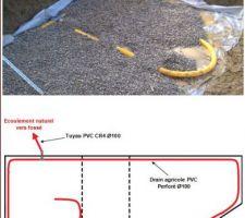 Réalisation du drain avec écoulement naturel vers le fossé situé en contre-bas (Quelle chance !!!). Technique qui présente l'avantage de s'affranchir du puits de décompression et assure un écoulement instantané.
