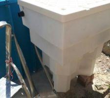 Le bloc de filtration