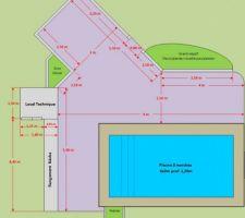 Voici le plan de l'ensemble du projet.