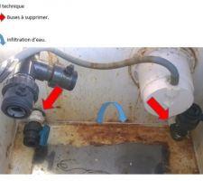 Les joints des buses de refoulement sont totalement morts et de l'eau pénètre dans le local technique