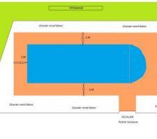 Apres reflexion ..... le schema du futur projet ... En orange , beton   dalles.