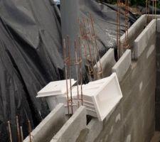 Montée des murs: 3ème ceinture