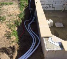 Mise en place des tuyaux souples