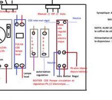 Plan de cablage  de la cde pompe et asservissement de la régulation !!
