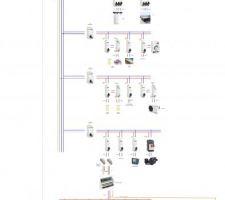 Plan prévisionnel du tableau électrique