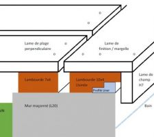 Principe de montage des abords de piscine en terrasse bois