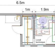 Schéma de l'hydraulique du pool-house
