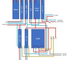 Plan de cablage panneau elec