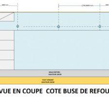 Plan en coupe côoté buses de refoulement