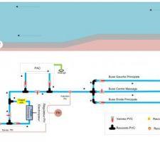 Schéma Réseau Hydraulique v3