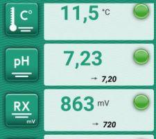 Lecture à distance des paramètres de l'eau via appli smartphone et gestion du ph et de la production de désinfectant.