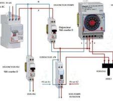 Tableau électrique pour système de chauffage et de filtration