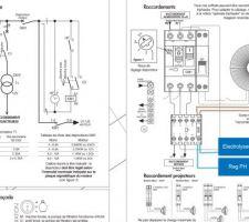 Aide pour le montage du régulateur et de l'électrolyseur