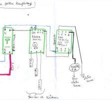Cablage simple d'un coffret de remplissage automatique par 3 sondes de niveau