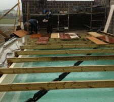 Consruction du plancher