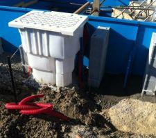 Montage bloc de filtration